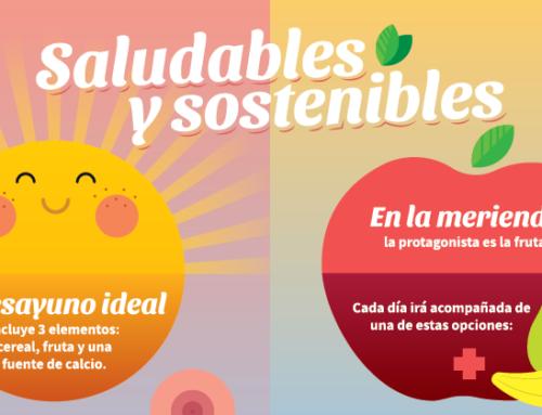 Poster desayunos y meriendas sostenibles